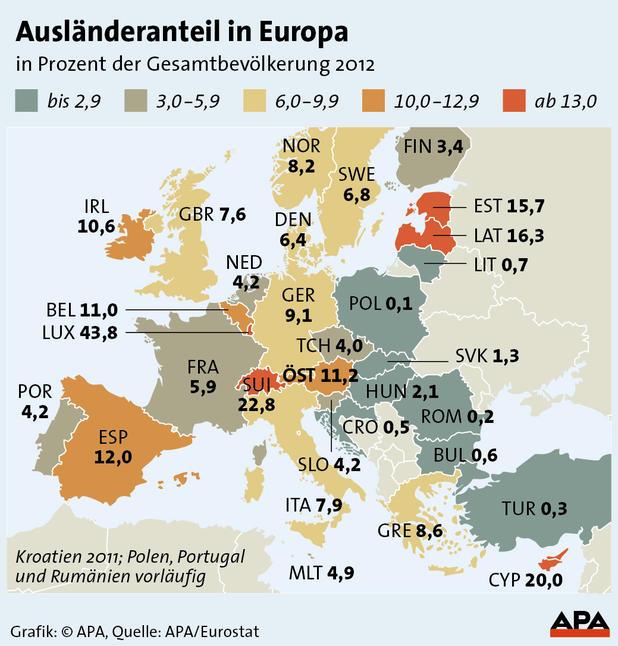 statistik italien spanien