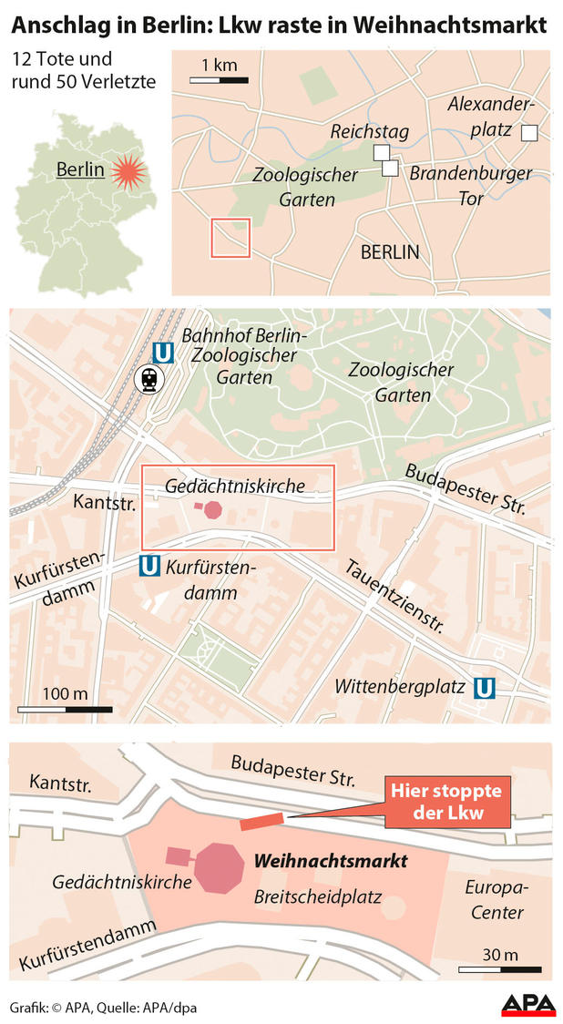 Berlin Grafik